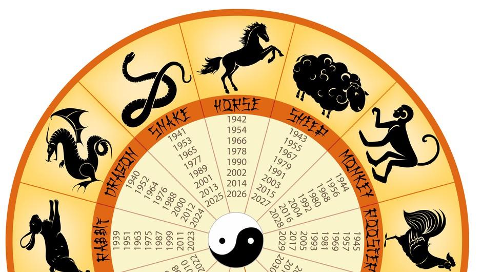 Kitajski horoskop od 14. do 20. junija 2016 (foto: Shutterstock)