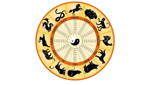 Kitajski horoskop: duhovni nasvet in smernice od 5. do 11. oktobra 2015 (foto: Shutterstock)